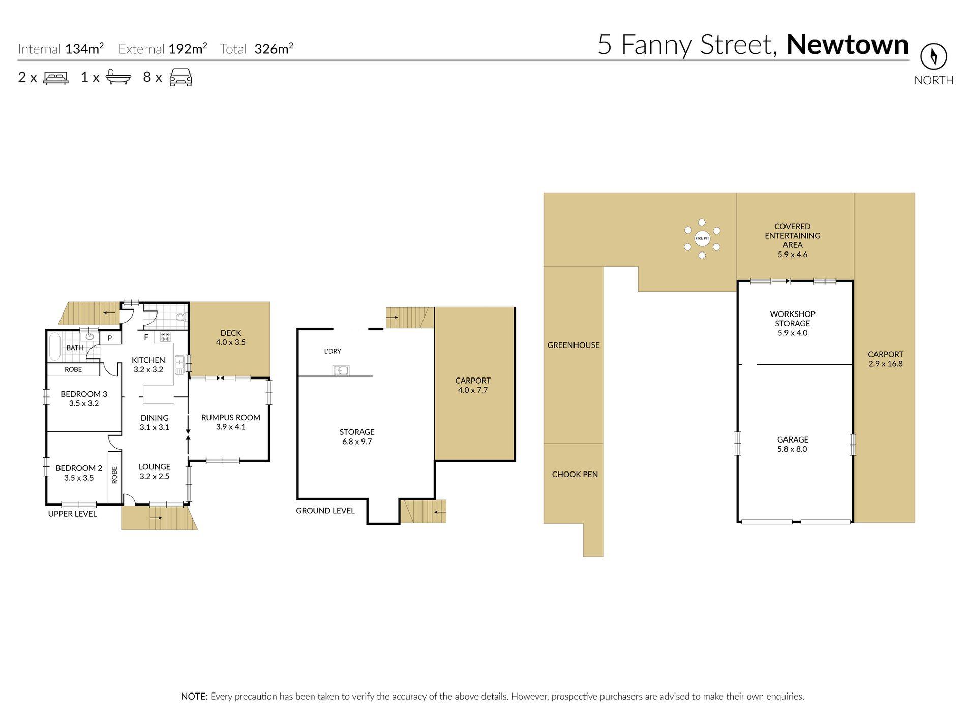 5 Fanny Street, Newtown