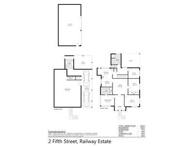 2  Fifth Street, Railway Estate