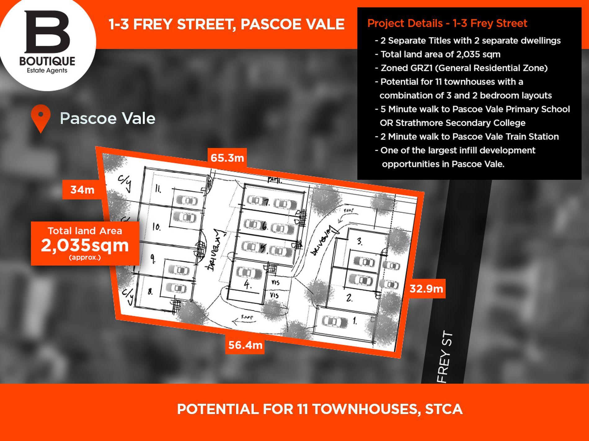 Pascoe Vale South