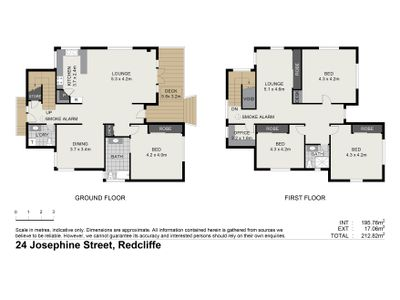 24 JOSEPHINE STREET, Redcliffe