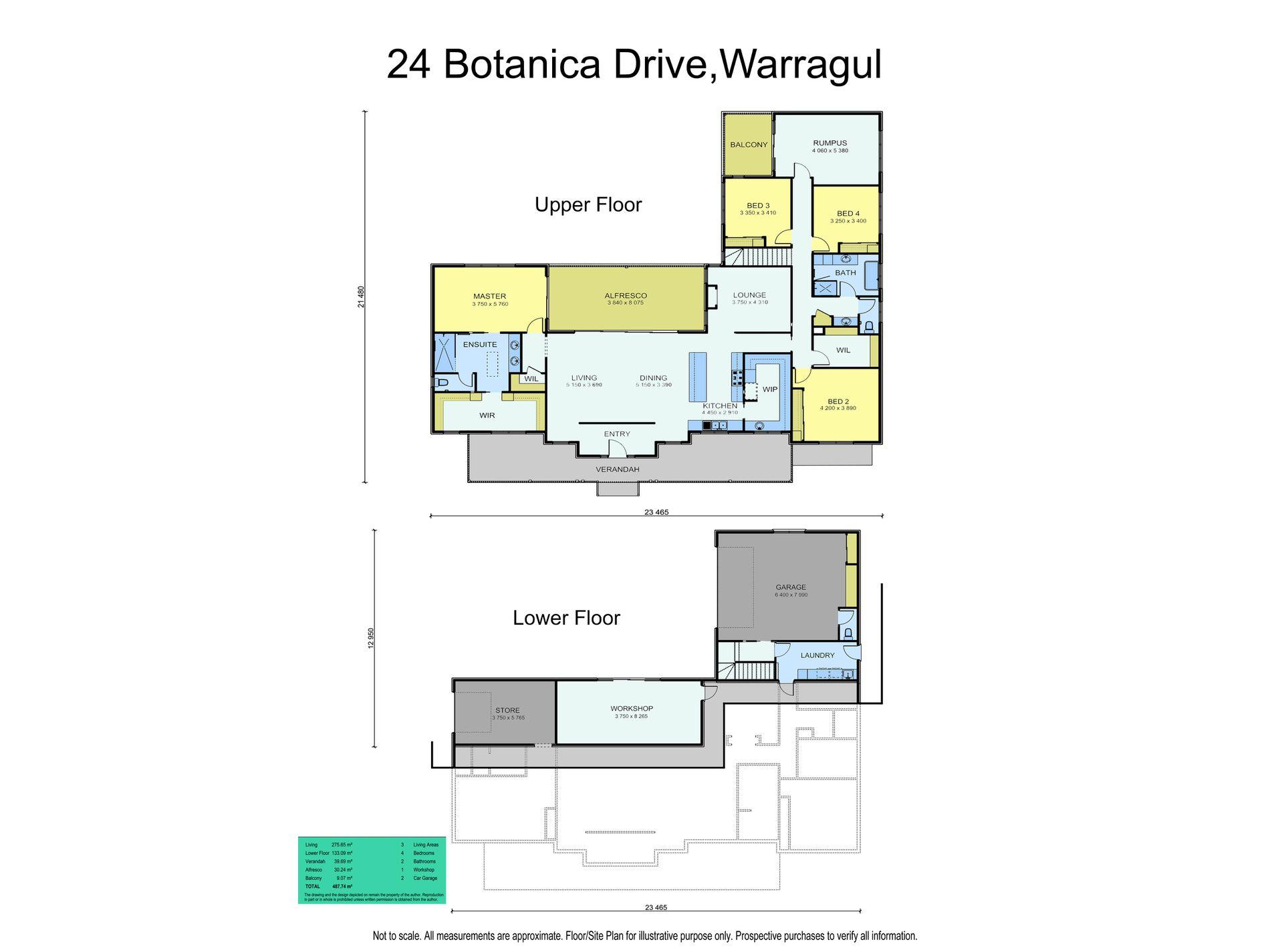 24 Botanica Drive, Warragul